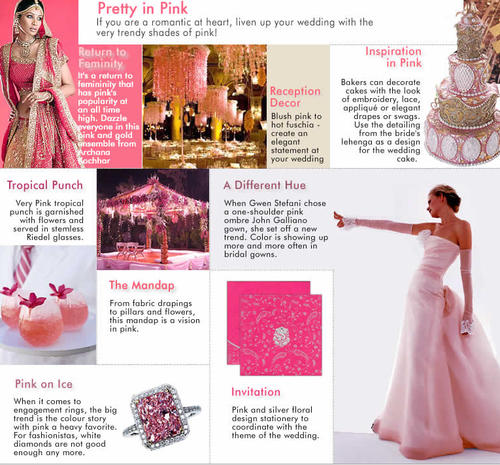 Weddingsutra_pink