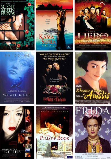 Favoritemovies